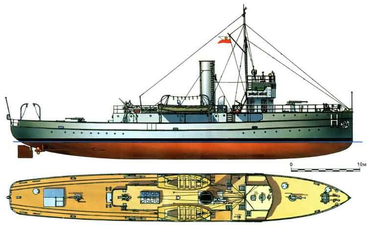 канонерские лодки русского флота
