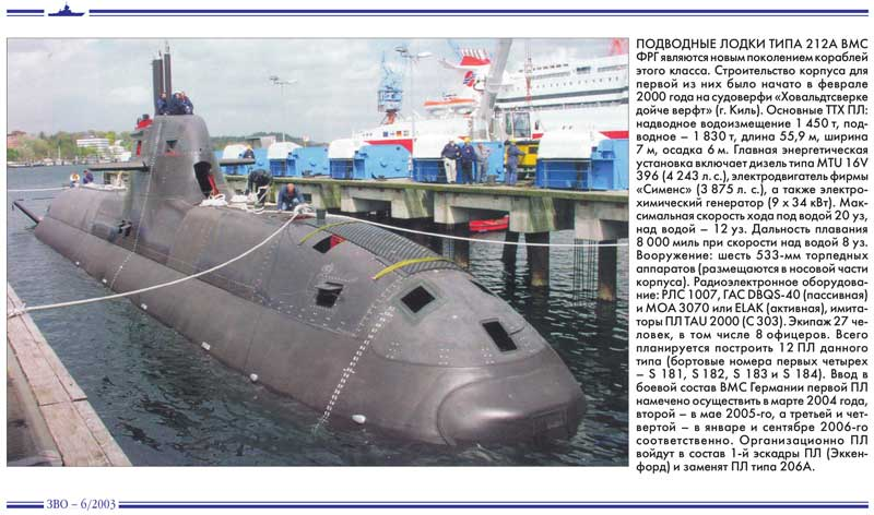 видео германские подводные лодки