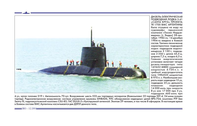 боевой состав подводной лодки