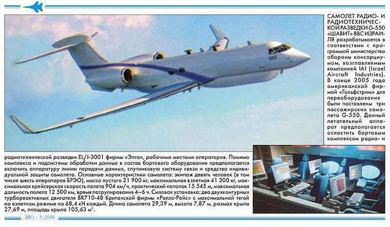 Пентагон заказал новые плавающие беспилотники   Журнал