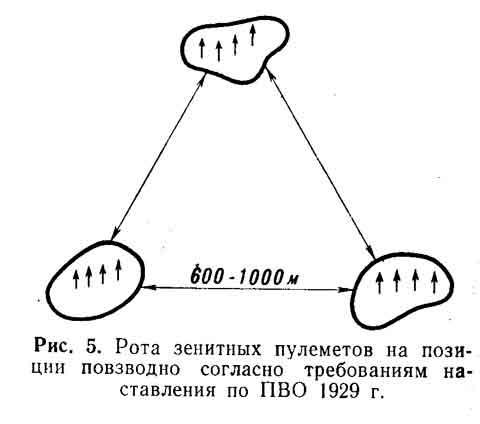 Подробно порядок организации и