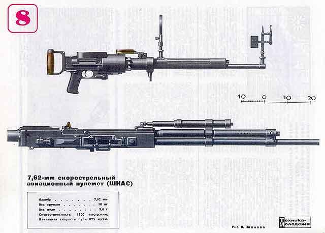 "пулеметами ""Максим"" и ДП."